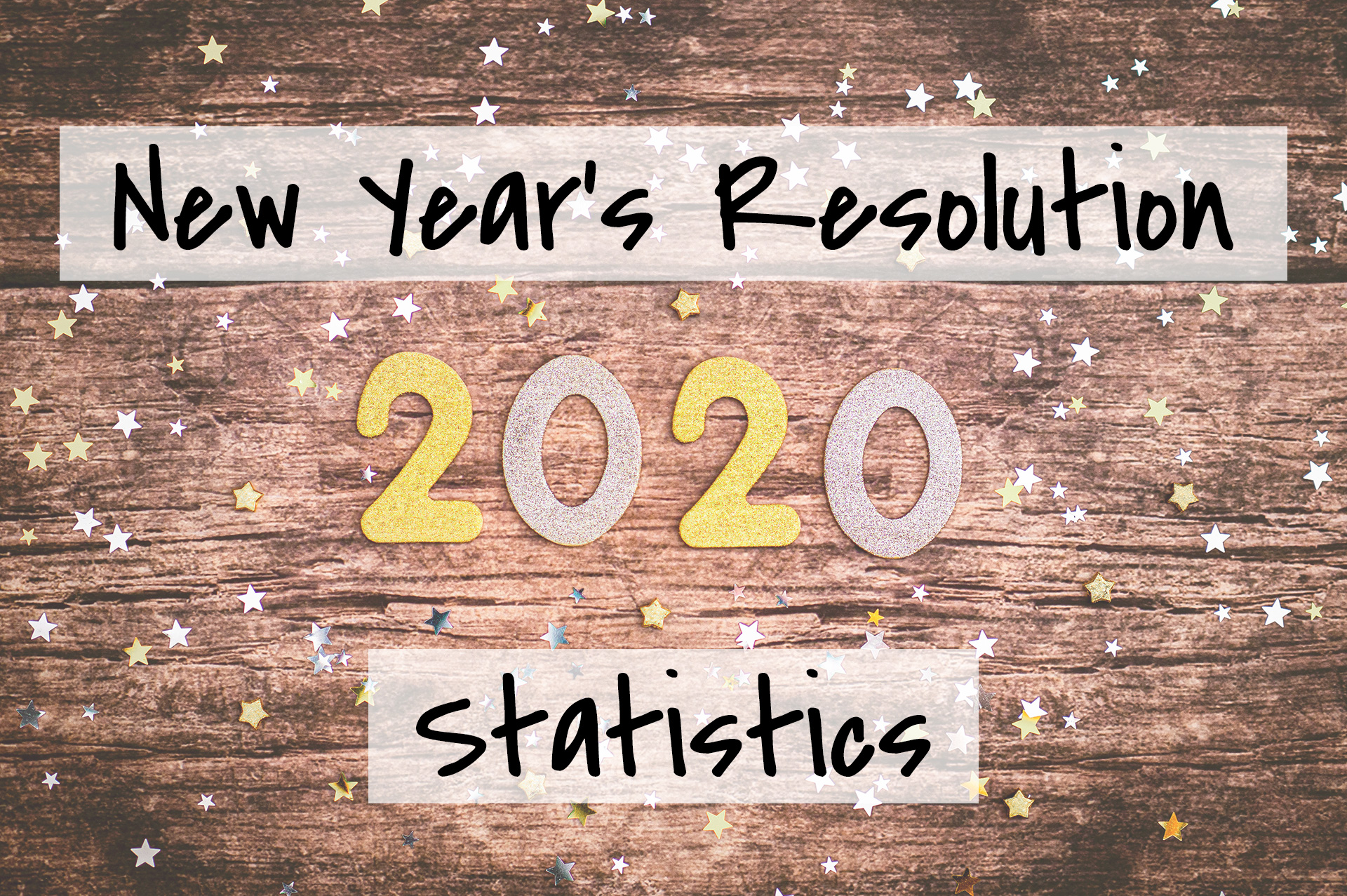 New Year S Resolution Statistics 2020 Updated Discover Happy Habits
